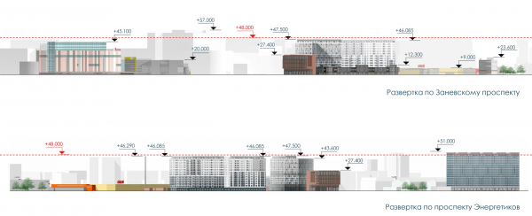 Развертки. Жилой дом на Заневском проспекте © Архитектурное бюро «А.Лен»