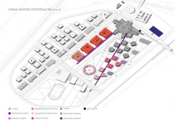 Кампус университета ИТМОСхема этапов строительства. Второй этап © Студия 44