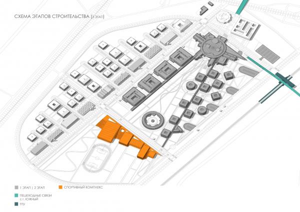 Кампус университета ИТМОСхема этапов строительства. Третий этап: спортивные сооружения и пешеходные переходы © Студия 44