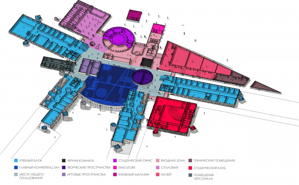 Кампус университета ИТМО. Главный учебный корпус. Схема функционального зонирования на отметке +4.950 © Студия 44