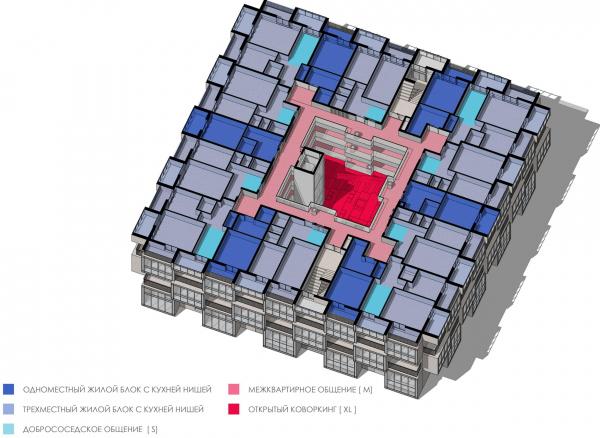Кампус университета ИТМО. Общежития. Кампус университета ИТМО. Общежития. Схема функционального зонирования. Типовой этаж © Студия 44