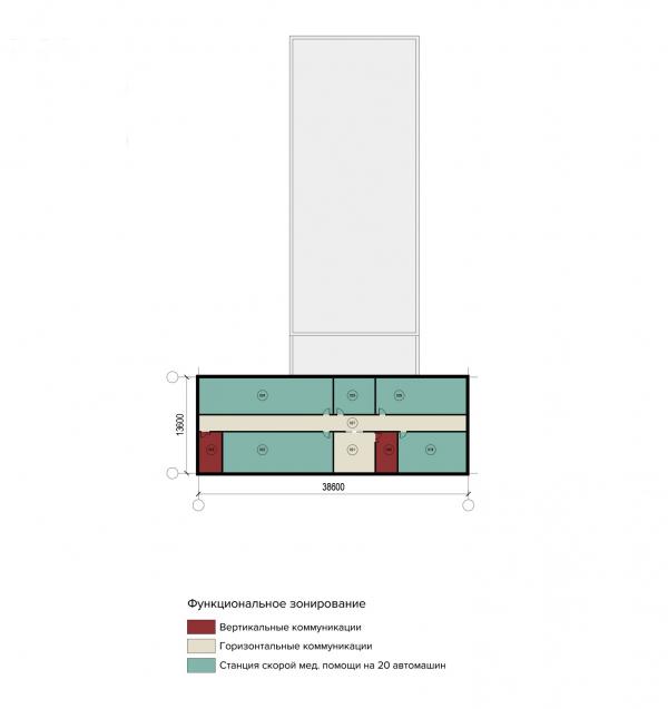 Конструктор здоровья. План первого этажа скорой медицинской помощи © UNK project