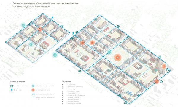 Схема общественных пространств. Разработка архитектурно-градостроительной концепции развития городского округа «Город Южно-Сахалинск» © UNK project