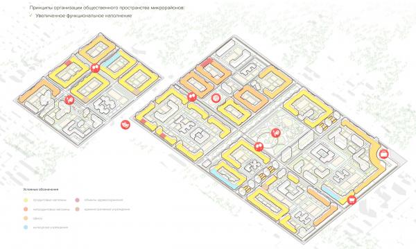 Схема функционального наполнения района. Разработка архитектурно-градостроительной концепции развития городского округа «Город Южно-Сахалинск» © UNK project