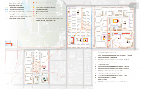 Схема волнового переселения (1 волна). Разработка архитектурно-градостроительной концепции развития городского округа «Город Южно-Сахалинск» © UNK project