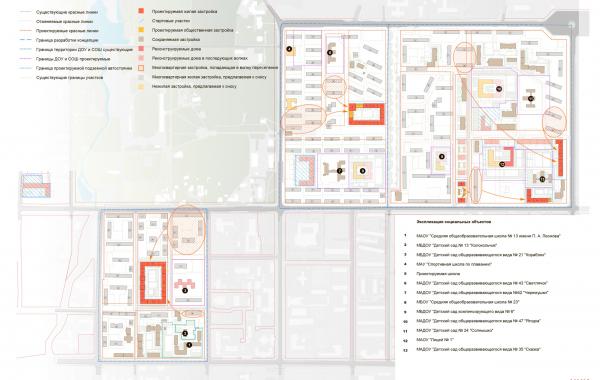 Схема волнового переселения (2 волна). Разработка архитектурно-градостроительной концепции развития городского округа «Город Южно-Сахалинск» © UNK project