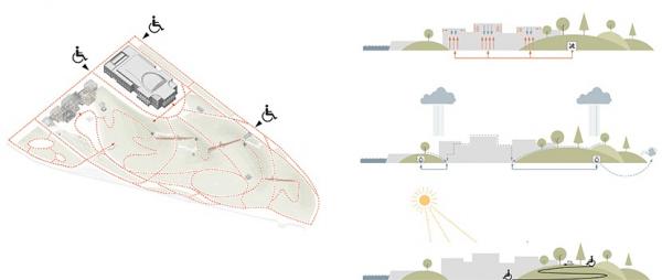 Романтический парк «Тучков буян». Устойчивое развитие © Студия 44, West 8