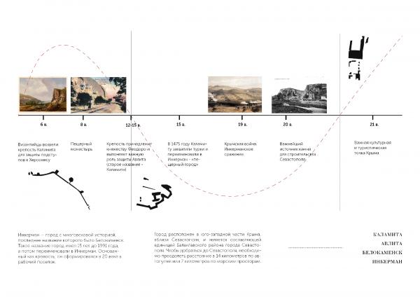 Комплекс Научно-исследовательского института археологии в городе Инкерман © Евгения Чумаченко