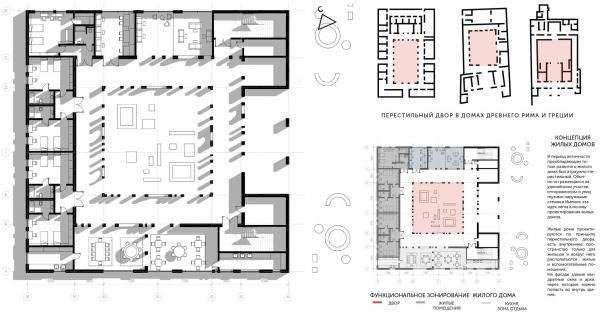 Комплекс Научно-исследовательского института археологии в городе Инкерман. Типовой план жилого дома © Евгения Чумаченко
