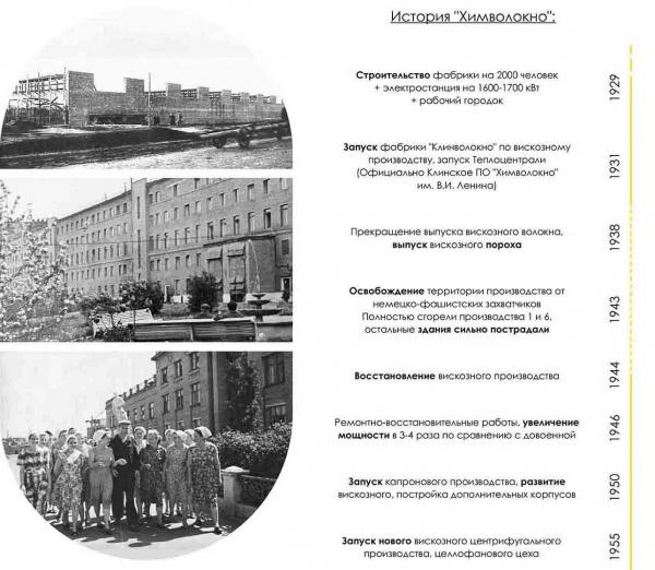 Технопарк искусств на территории бывшего комбината искусственных и синтетических волокон, г. Клин © Мария Чельцова-Бебутова