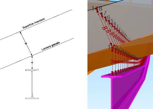 Анализ целевой поверхности Предоставлено компанией Riverclaсk