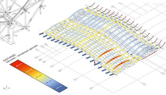 Система опорных трубных конструкций Предоставлено компанией Riverclaсk