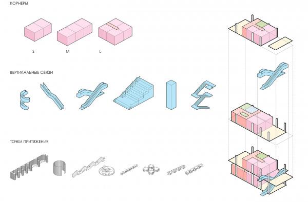 Система модулей. Чертаново гастромаркет © MODUL ab