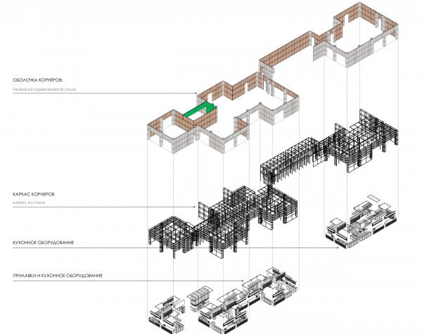 Взрыв-схема сборки корнеров 2-го этажа. Чертаново гастромаркет © MODUL ab