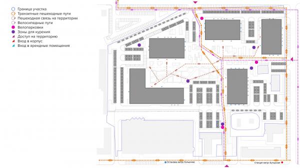 Ostankino Business Park. The pedestrian traffic Copyright: © UNK Group