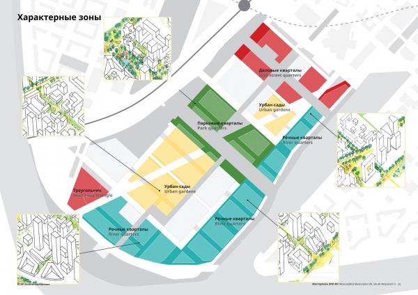Концепия мастер-плана территории ЗИЛ-Юг, 2020 © KCAP по заказу Группы «Эталон»