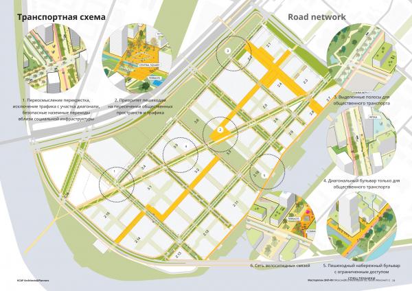 Концепция мастер-плана территории ЗИЛ-Юг, 2020 © KCAP по заказу Группы «Эталон»