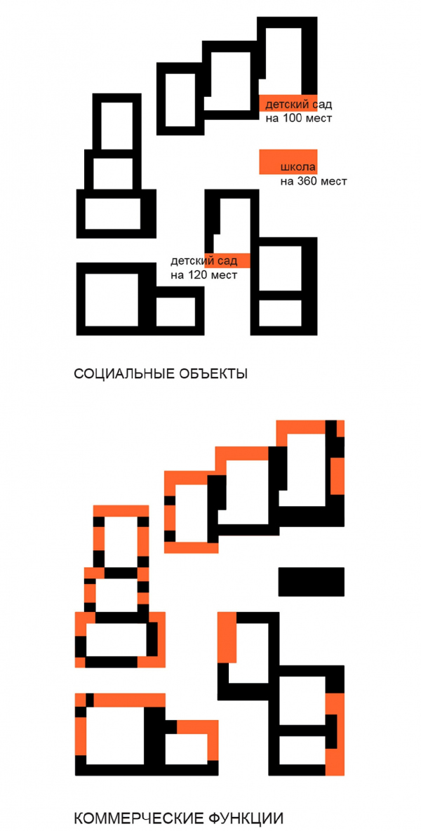 The concept of the housing project near Samara Arena / competition project 2020