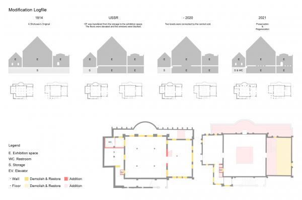 Проект реконструкции павильона России на биеннале в Венеции, 2020-2021. Схема преобразований © KASA