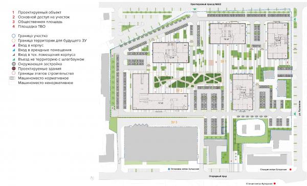 Ostankino Business Park. The masterplan Copyright: © UNK Group