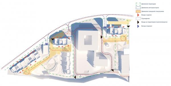 Схема движения пешеходов и транспорта. Городские резиденции «Spires» © GAFA Architects