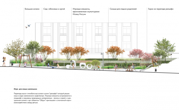 EVER residential complex. The landscaping project, the natural playground. A section view Copyright: © GAFA