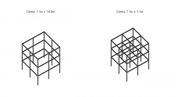 Проммодули. Варианты конструктивных ячеек  © TRY