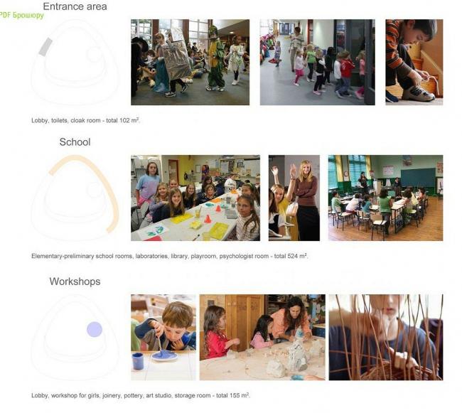Китежский центр развития семьи и детей. Проект 2011, в процессе строительства © ADM