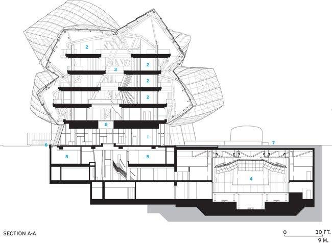 """Административный корпус завода """"Novartis"""" © Gehry Partners"""