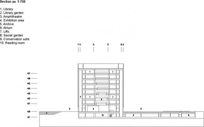 Новая библиотека Абердинского университета. Разрез по линии аа. Изображение предоставлено schmidt hammer lassen architects