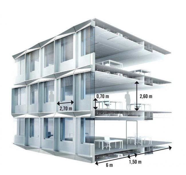Комплекс CityLights. Фасад в зоне «браслетов» © Dominique Perrault Architecture /Adagp