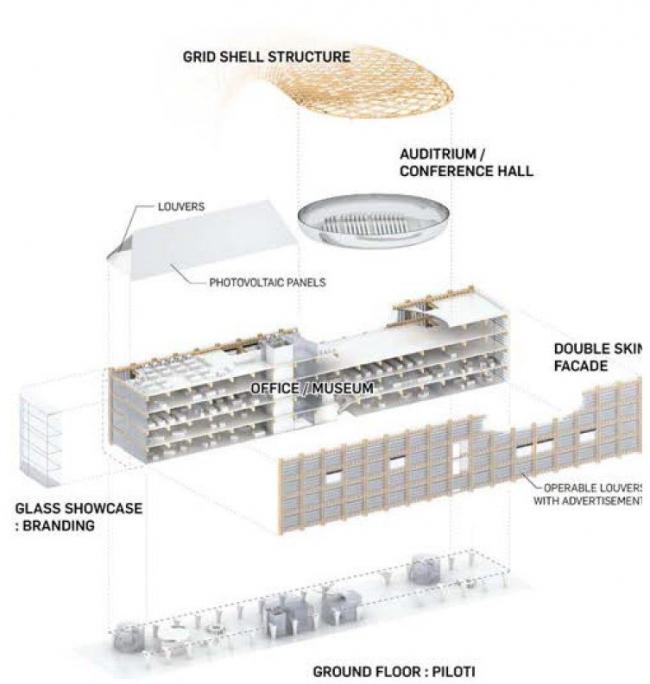 Здания Swatch и Omega. «Центральное здание» © Shigeru Ban Architects