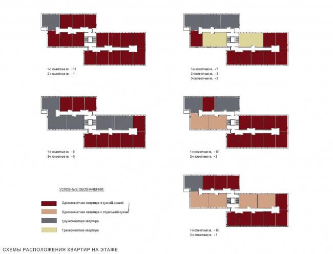 Проект жилой застройки на территории Российского центра программирования в Дубне. Варианты планировок квартир © ПАНАКОМ