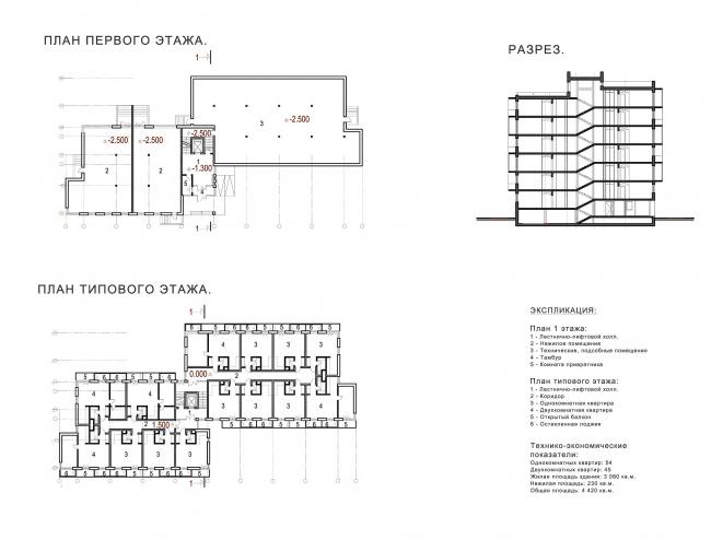 Проект жилой застройки на территории Российского центра программирования в Дубне © ПАНАКОМ