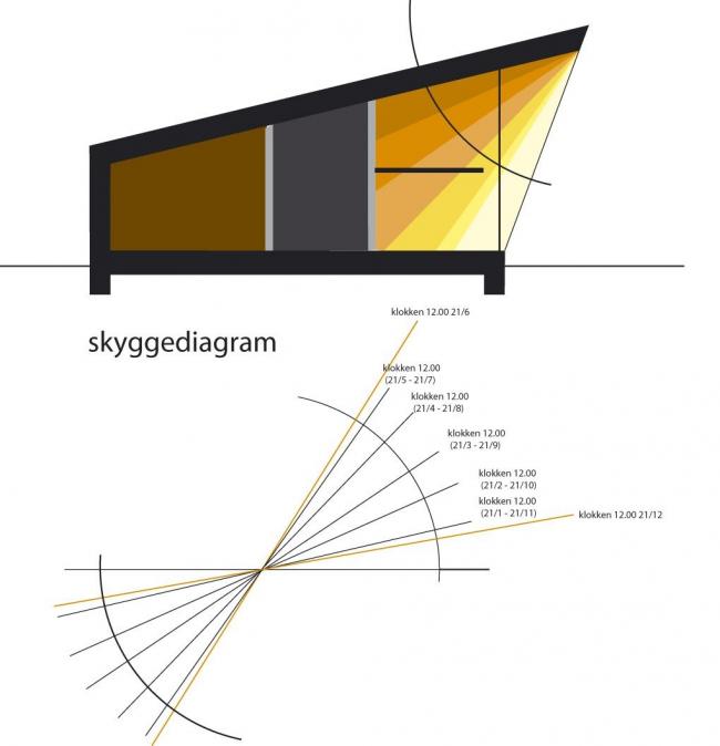 Comfort House © C. F. Møller Architects