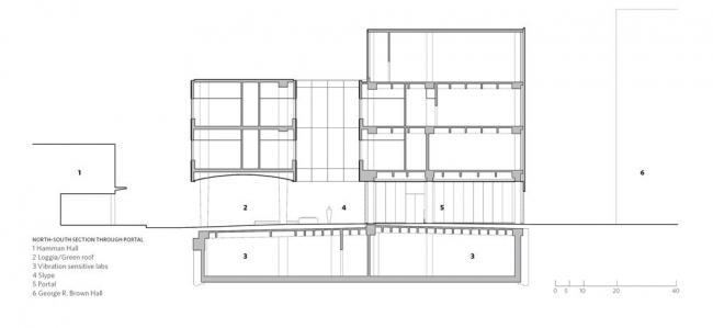 Корпус факультета физики Брокман-холл университета Райса © KieranTimberlake