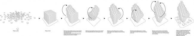 MVRDV и ADEPT Archi¬tects, схема сборки небоскреба 'Sky Village' в Копенгагене. Изображение с сайта http://www.dysturb.net