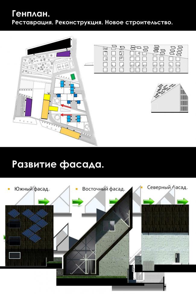 Проект Ксении Вороновой и Ивана Анисимов - 2-е место