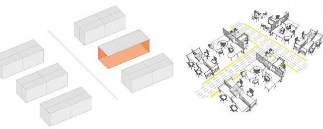 I место в номинации «Безбарьерная среда», «Архитекторы»: Andrzej Leszczynski (Польша), с проектом многофункционального здания для слепых. Стены и пол зон отдыха выделяются температурой и текстурой, а в проходах open space – рельефные напольные покрытия.