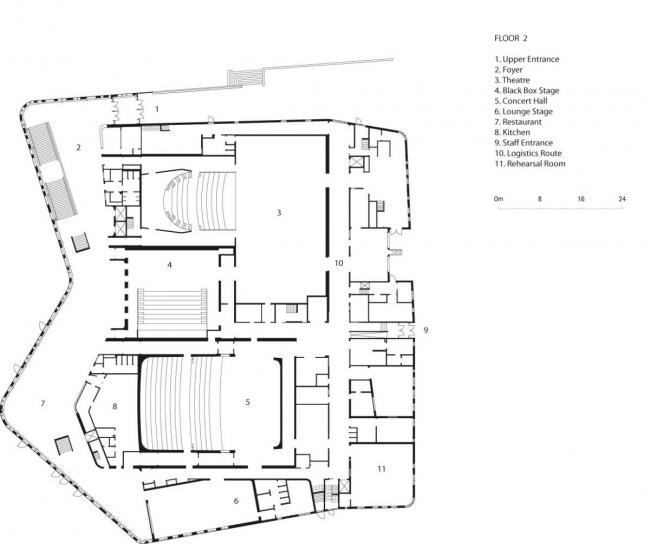 Центр исполнительских искусств Spira © Wingårdh Arkitektkontor