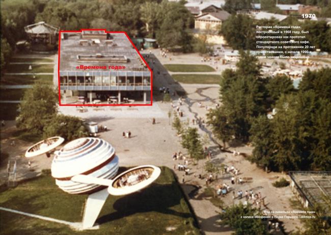 Музей «Гараж» в Парке Горького. Вид здания в 1970, фотография: oldmos.ru, схема из буклета ОМА © OMA