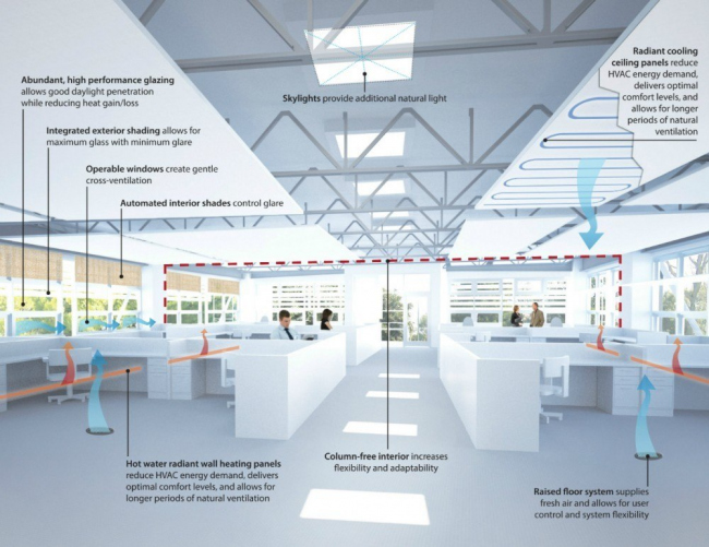 Здание NASA Sustainability Base © William McDonough + Partners
