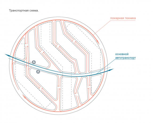 Концепция жилой застройки участка №5 района «Технопарк» иннограда «Сколково». Конкурсный проект © Архитектурное бюро «Тотемент/Пейпер»