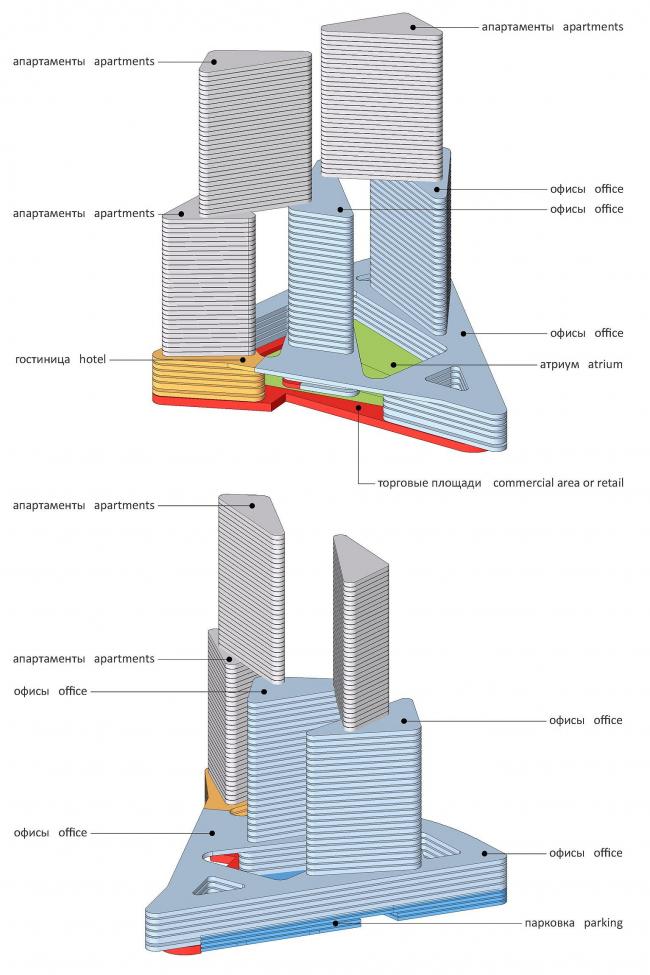 М-Сити. Функциональное зонирование © ТПО «Резерв» & MVSA