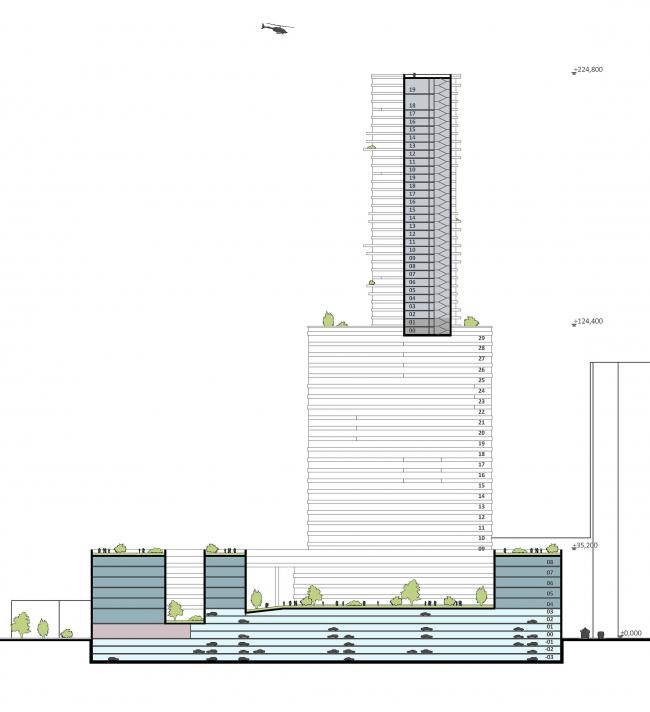 М-Сити. Сечение © ТПО «Резерв» & MVSA
