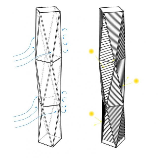 Башня Diagonal Tower © SOM