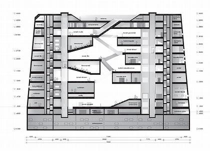 NL Architects. Гронингенский Форум. Проект. Разрез