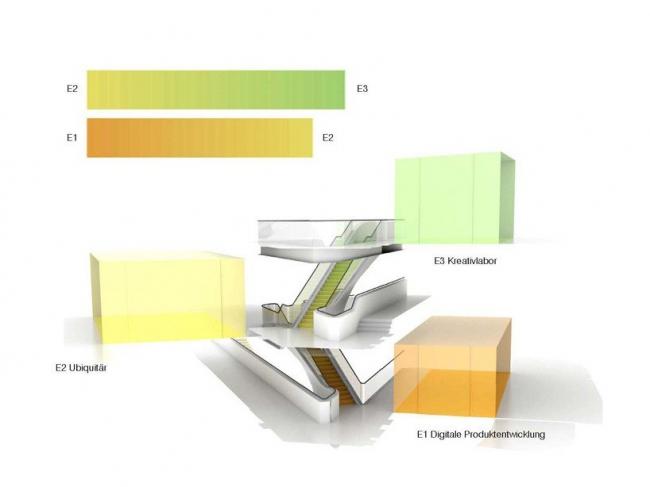 Центр виртуального инжиниринга © UNStudio