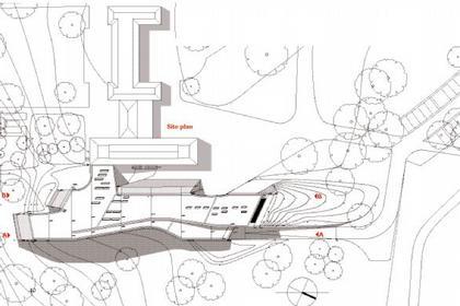 Музей искусств Ордрупгаард. Ситуационный план