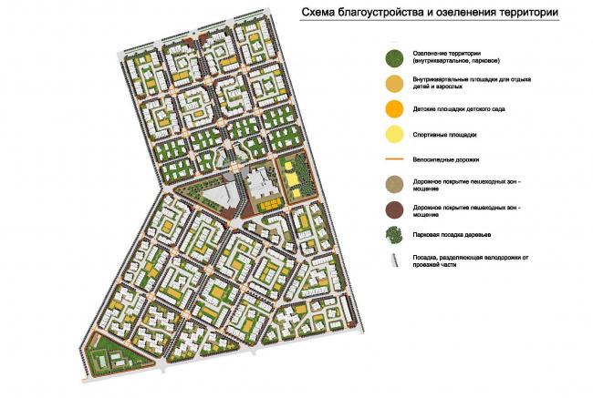 Концепция застройки территории малоэтажного жилого комплекса в Сестрорецке. Схема благоустройства. Проект, 2012 © Архитектуриум